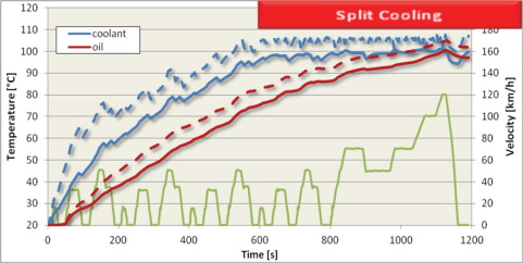 Crank Case - an overview   ScienceDirect Topics