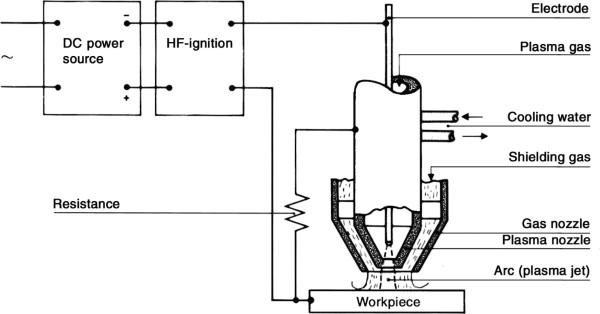 welding shield diagram shielding gas flow an overview sciencedirect topics  shielding gas flow an overview