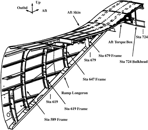 Introduction Engineering Requirements For Aerospace Composite