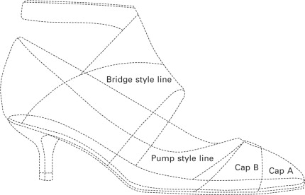 Footwear drawing templates and shoe design sciencedirect template for 30 mm shoe maxwellsz
