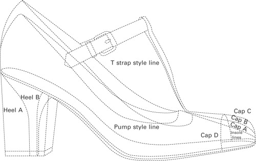 Footwear drawing templates and shoe design sciencedirect template for 55 mm shoe maxwellsz