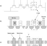 Developments In 3d Nand Flash Technology Sciencedirect