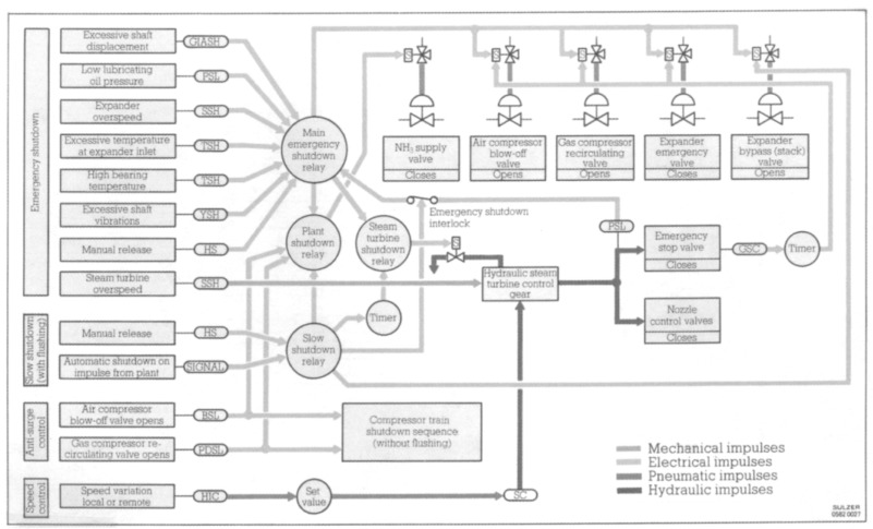 Differential Pressure Switch - an overview | ScienceDirect Topics