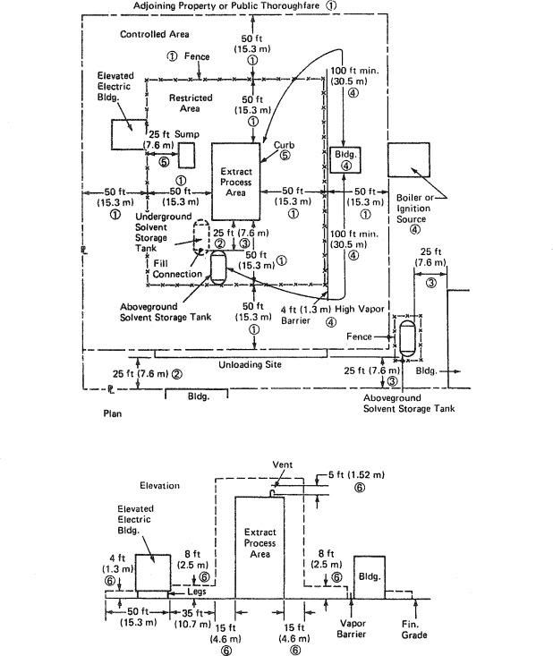 Extraction - ScienceDirect 567f594ba5