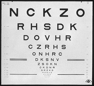 Eye Chart An Overview Sciencedirect Topics