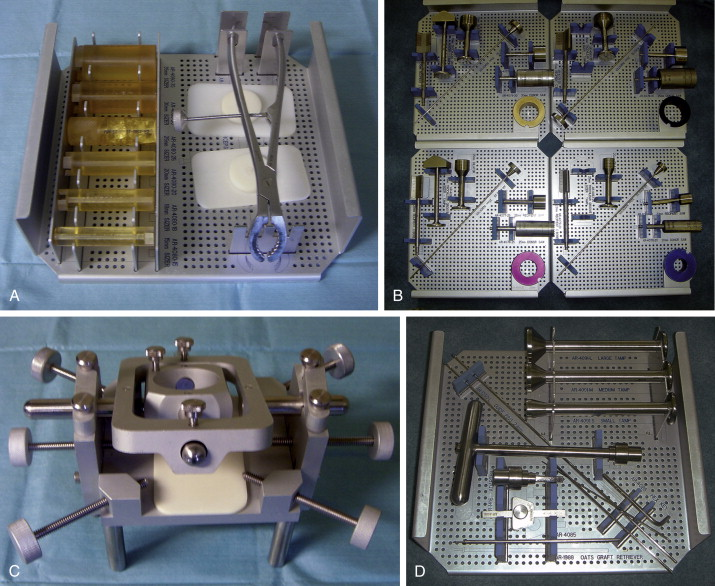 Surgical Equipment - an overview | ScienceDirect Topics