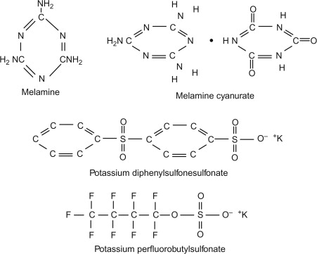 Melamine Cyanurate - an overview | ScienceDirect Topics