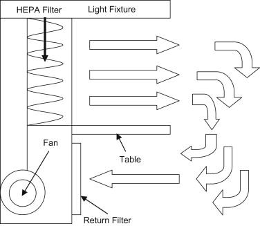 Phenomenal Laminar Flows An Overview Sciencedirect Topics Wiring Cloud Planhouseofspiritnl
