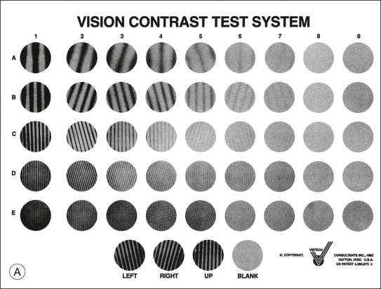 Contrast Sensitivity An Overview Sciencedirect Topics