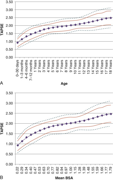 Hemnes Bedbank Bruin.Pulmonary Hypertension Sciencedirect