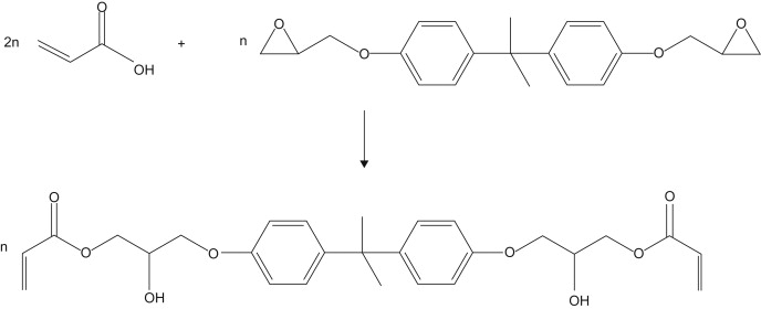 Unsaturated Polyesters and Vinyl Esters - ScienceDirect