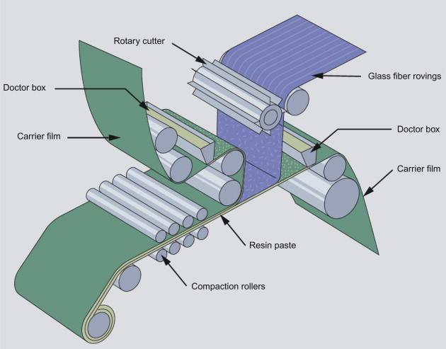 Vinyl Ester Resin - an overview | ScienceDirect Topics