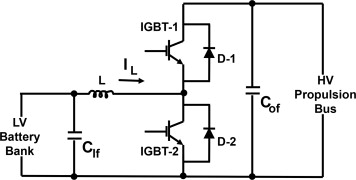 Power Converter Control An Overview Sciencedirect Topics