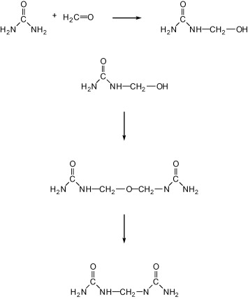 Methylolation - an overview | ScienceDirect Topics