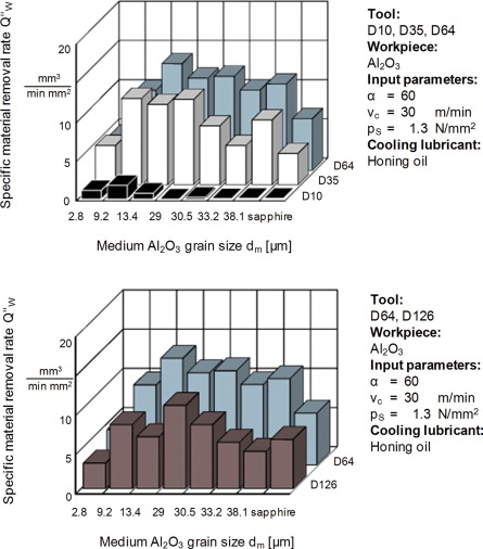Indentation Hardness - an overview | ScienceDirect Topics