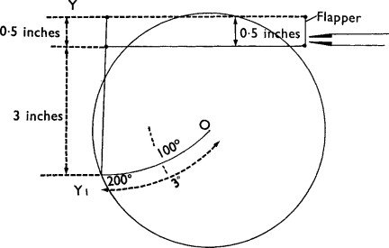 Proportional Band - an overview | ScienceDirect Topics