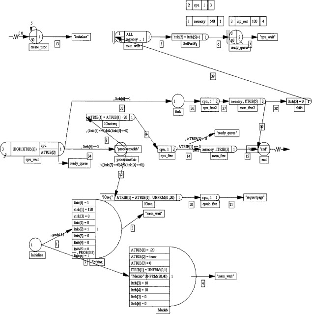 Scheduling Process - an overview | ScienceDirect Topics