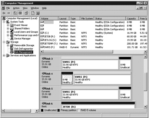 Disk Management - an overview | ScienceDirect Topics
