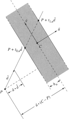 Oriented Bounding Box - an overview | ScienceDirect Topics