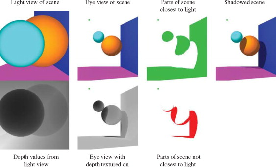 Texture Mapping - an overview | ScienceDirect Topics