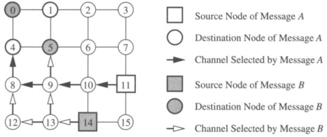 Multicast Routing - an overview | ScienceDirect Topics