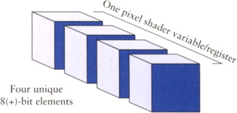 pixel shader 2.0 download