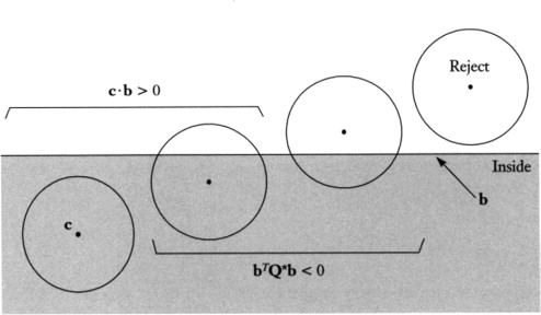 Clipping Plane - an overview | ScienceDirect Topics