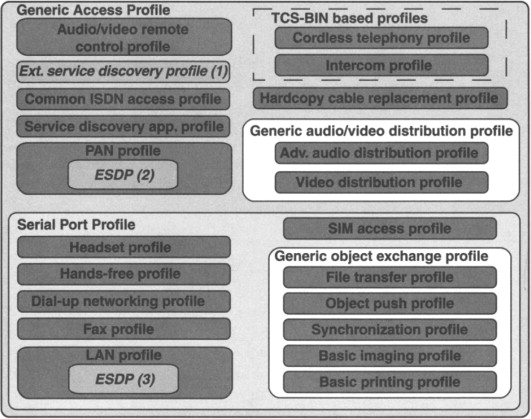 Host Controller - an overview | ScienceDirect Topics
