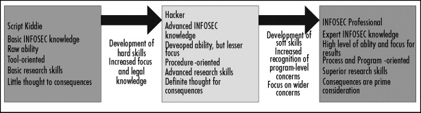 Security Clearance - an overview | ScienceDirect Topics