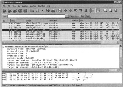 Protocol Analyzer - an overview | ScienceDirect Topics