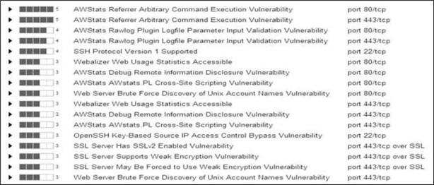 Vulnerability - an overview | ScienceDirect Topics
