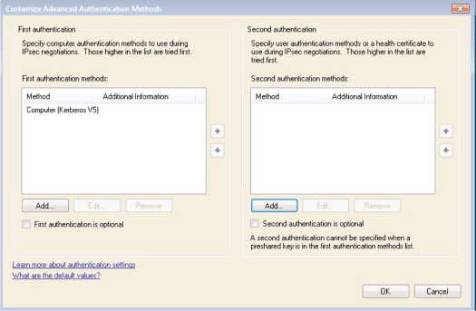 Authentication Method - an overview | ScienceDirect Topics