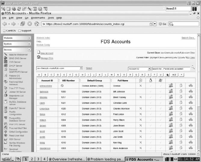 Fedora Directory Server - an overview | ScienceDirect Topics