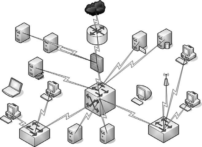 Perimeter Router
