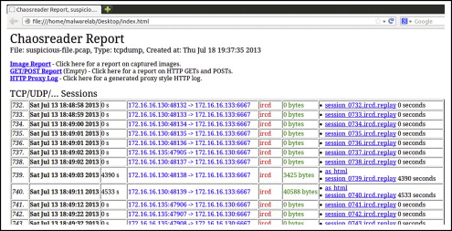 Captured Network Traffic - an overview   ScienceDirect Topics
