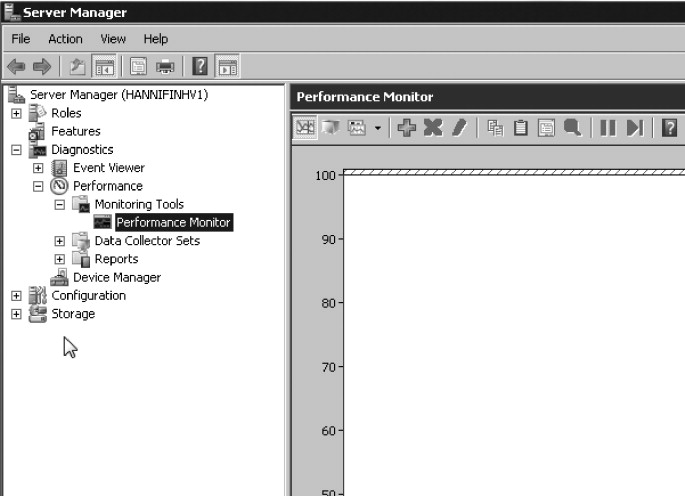 Performance Monitor Window - an overview | ScienceDirect Topics