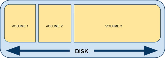 File System Analysis - an overview | ScienceDirect Topics