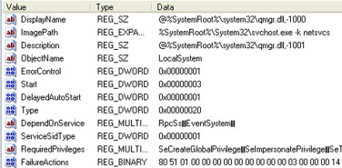 Registry Analysis - an overview | ScienceDirect Topics