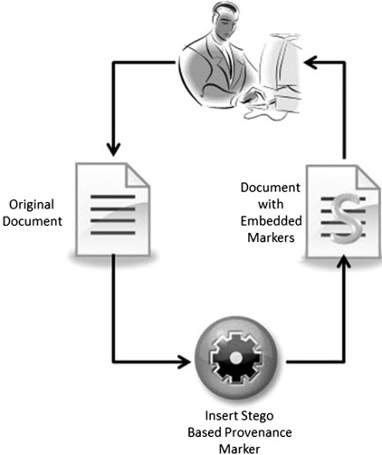 personal identifiable information - an overview   ScienceDirect Topics
