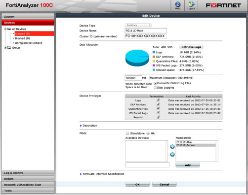 Fortigate Management Port Default Gateway