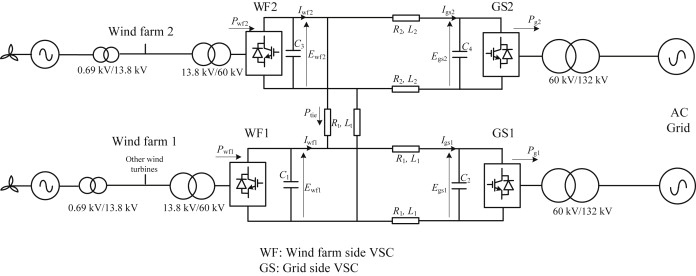 Advanced AC and DC technologies to connect offs wind ... on