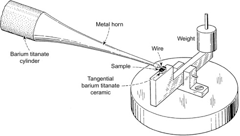 Tube Drawing - an overview   ScienceDirect Topics on