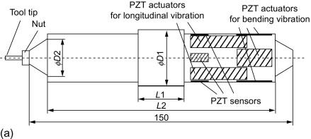 Using power ultrasonics in machine tools - ScienceDirect