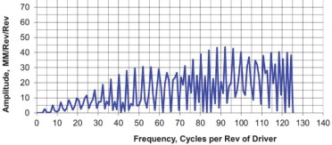 Transmission Error - an overview | ScienceDirect Topics