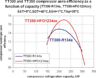 Impeller Size - an overview | ScienceDirect Topics