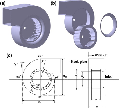Centrifugal Fan An Overview Sciencedirect Topics