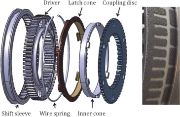 Gear Change - an overview | ScienceDirect Topics