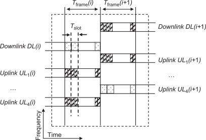 Maximum Transmit Power - an overview | ScienceDirect Topics