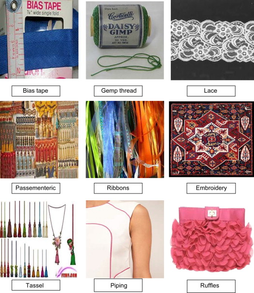 garment accessories wikipedia garment accessories supplier