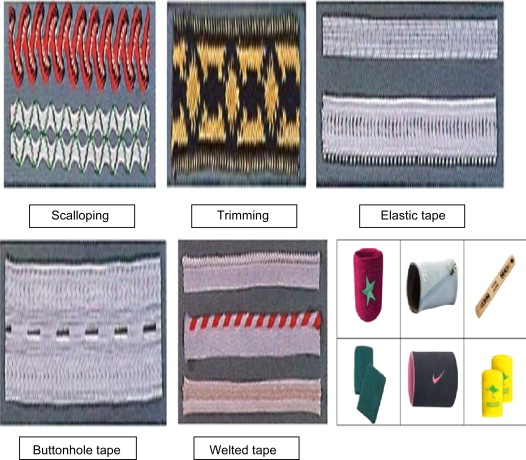 Selecting garment accessories, trims, and closures